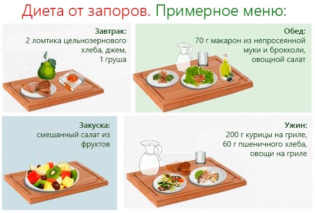 productovaia-dieta